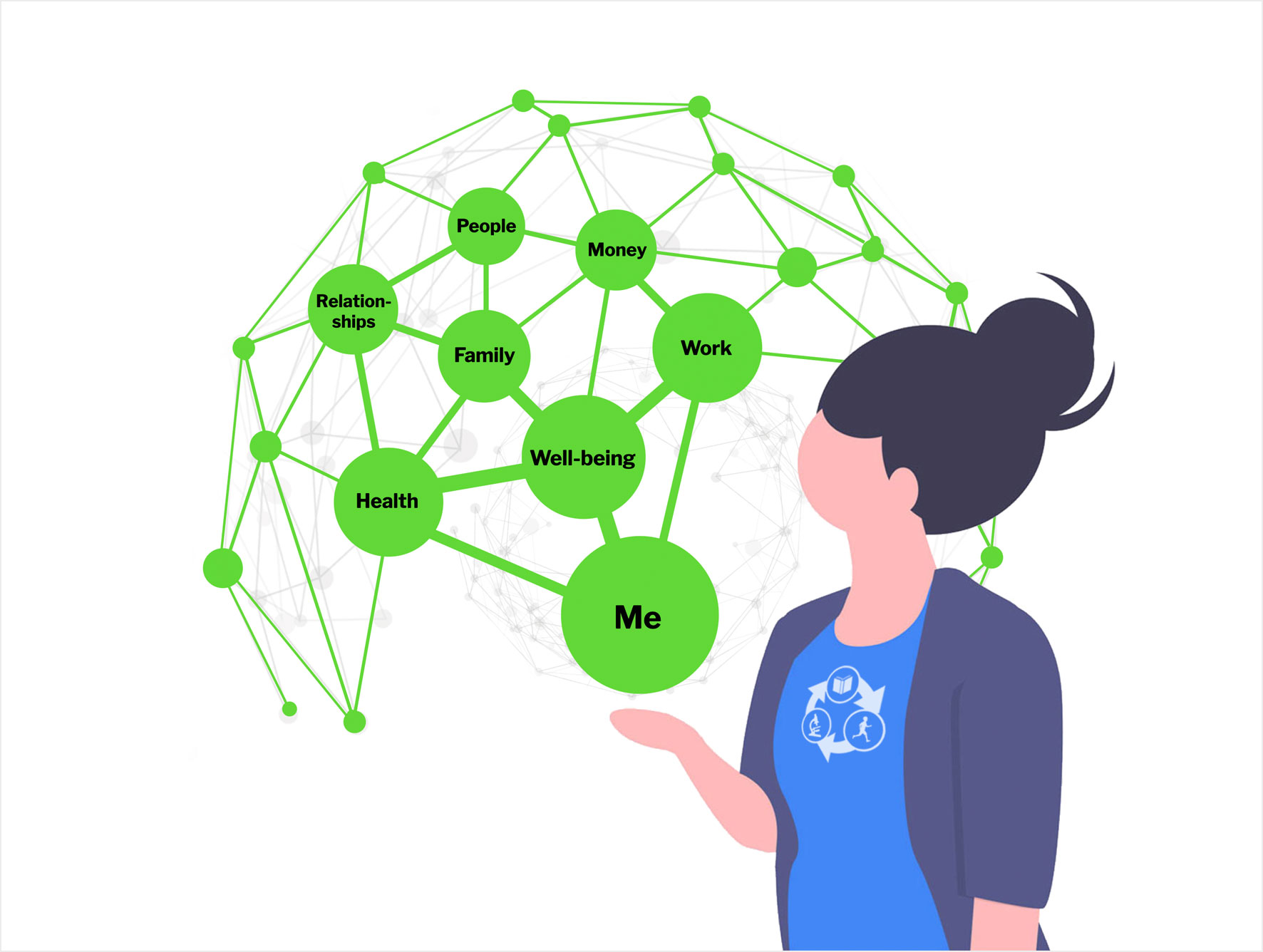 A systems framework for managing emotions