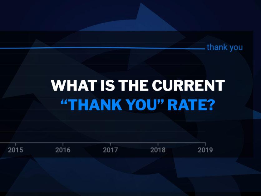 Gratitude, thanksgiving: increase your range